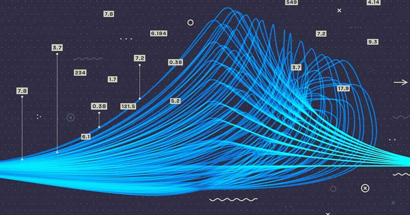 The Value of Data Visualization for Data Science Professionals