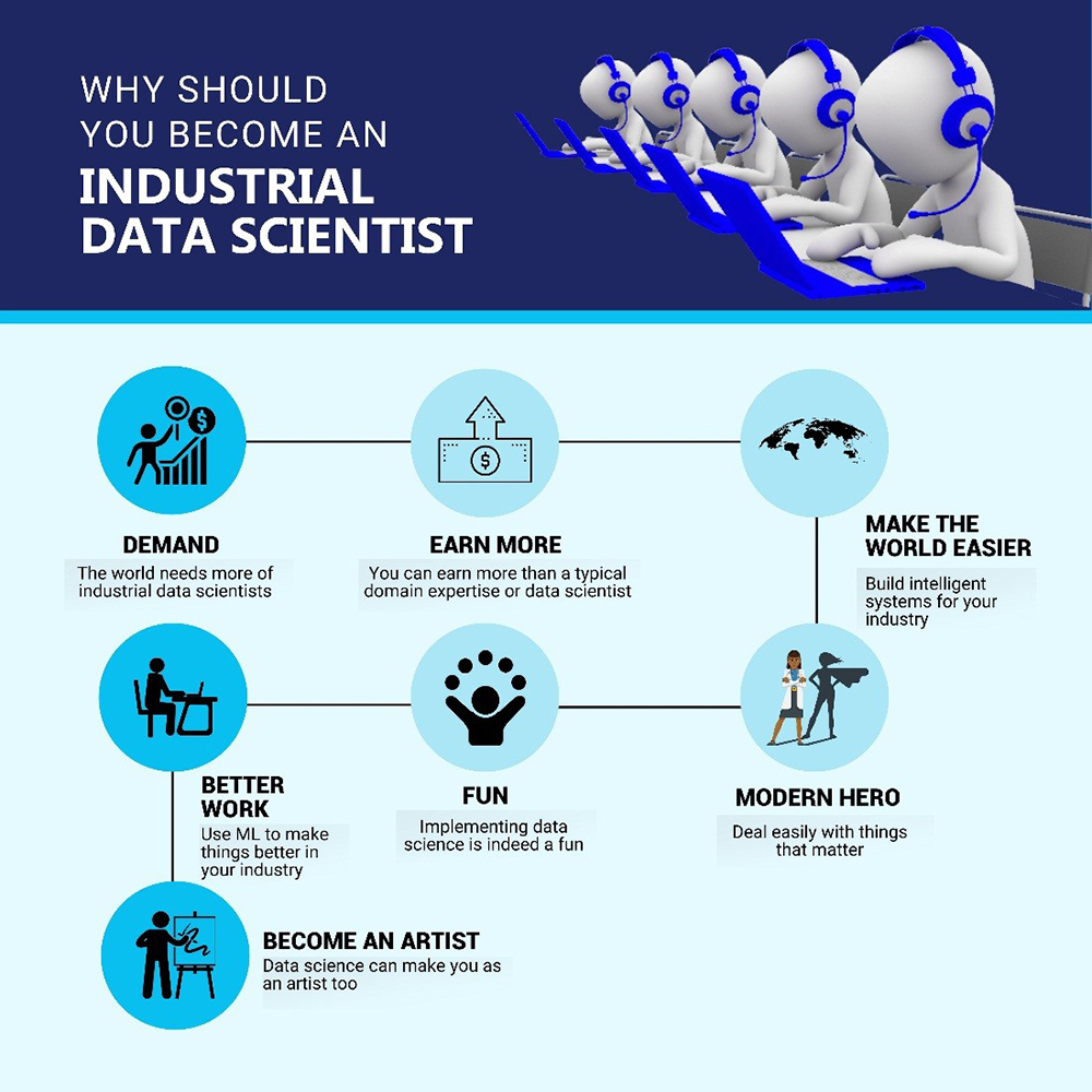 Why should you become an industrial data scientist